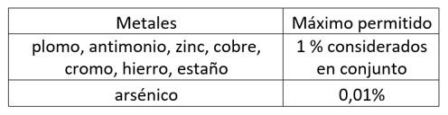 envases de alimentos Chile